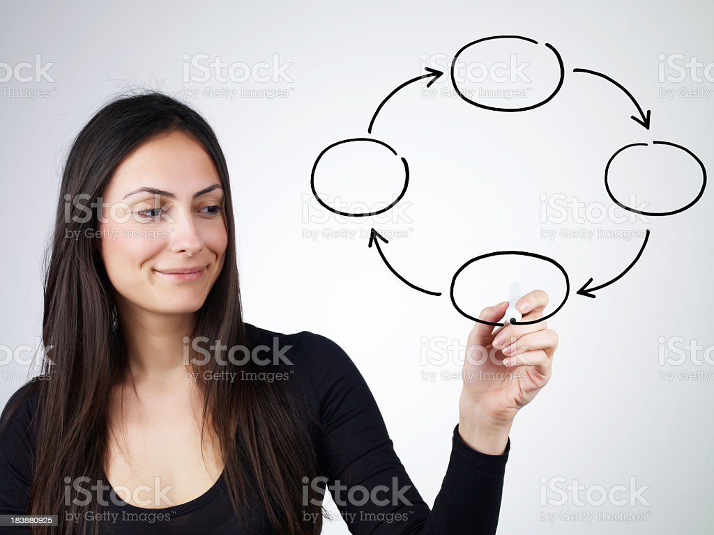 Cycle royalty-free stock photo