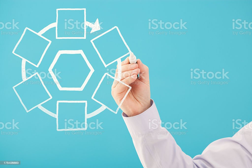 Cyclical blank business chart stock photo