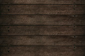 Dark plank wood textured backgrounds