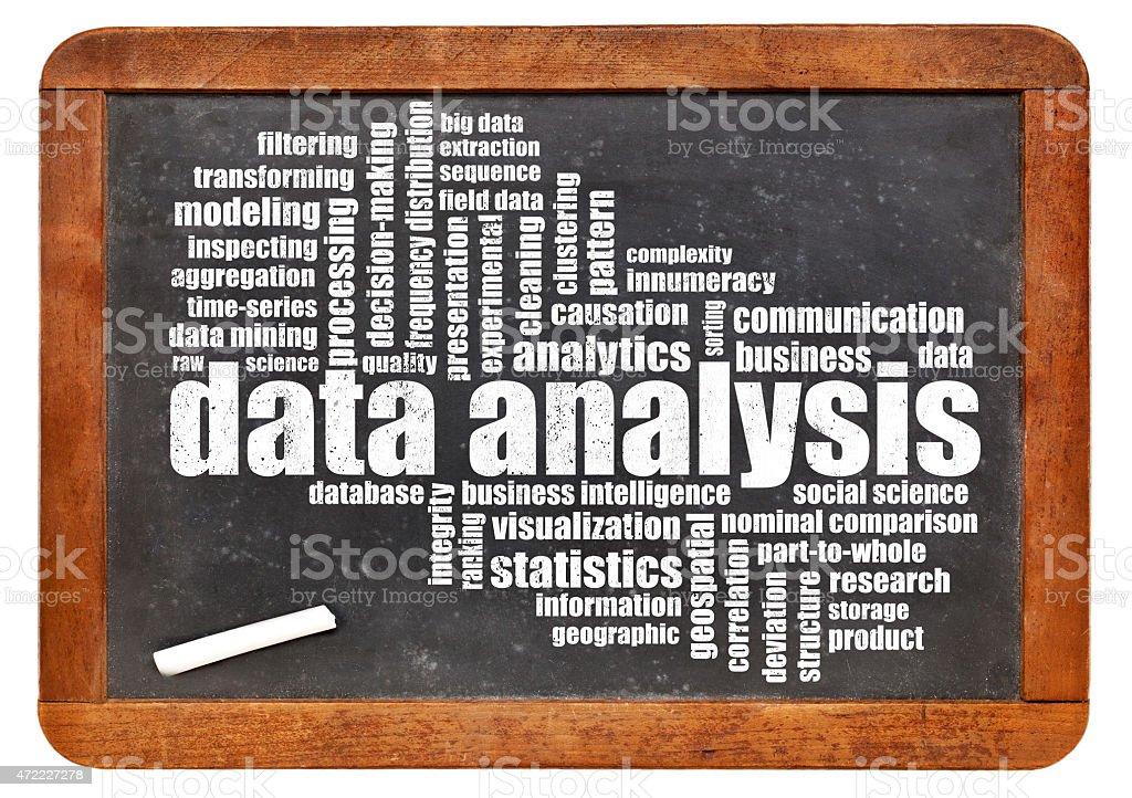 data analysis word cloud on blackboard stock photo