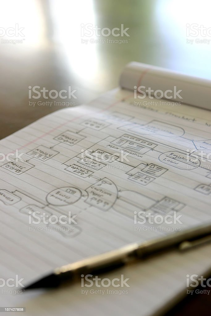 Data flowchart Diagram royalty-free stock photo