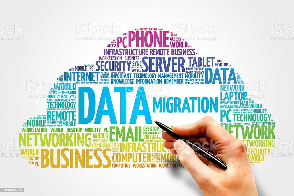 Data Migration stock photo