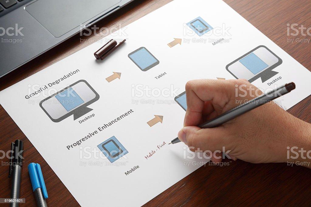 Dataflow chart concept web design stock photo