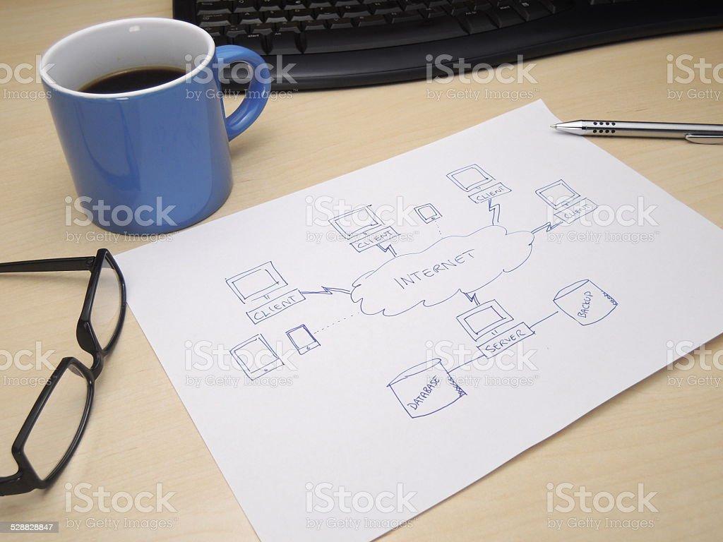 Dataflow diagram for an internet startup stock photo
