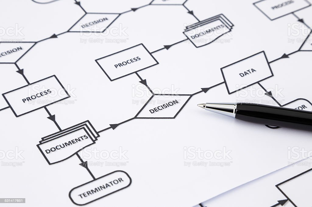 Decision making process concept and method stock photo