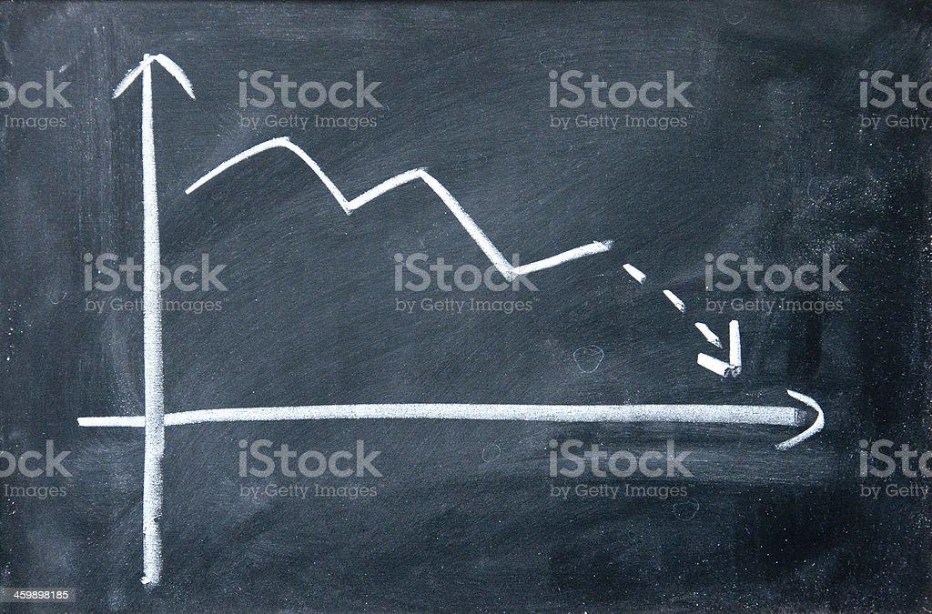 decline chart stock photo