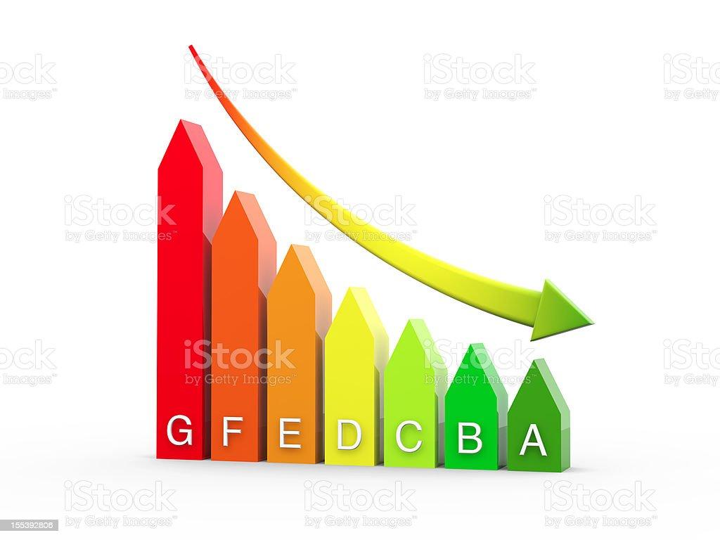 decreasing energy efficiency chart royalty-free stock photo