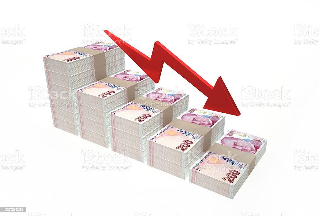 Decreasing value of Turkish Lira on white background. stock photo