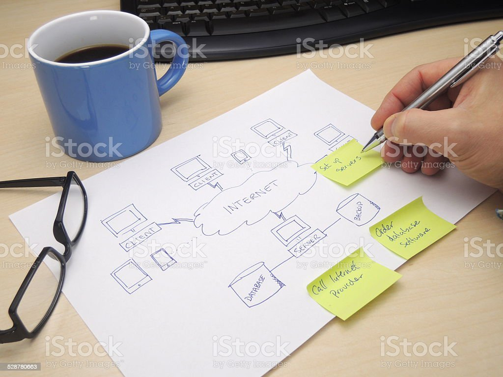 Defining the first tasks for an internet startup stock photo