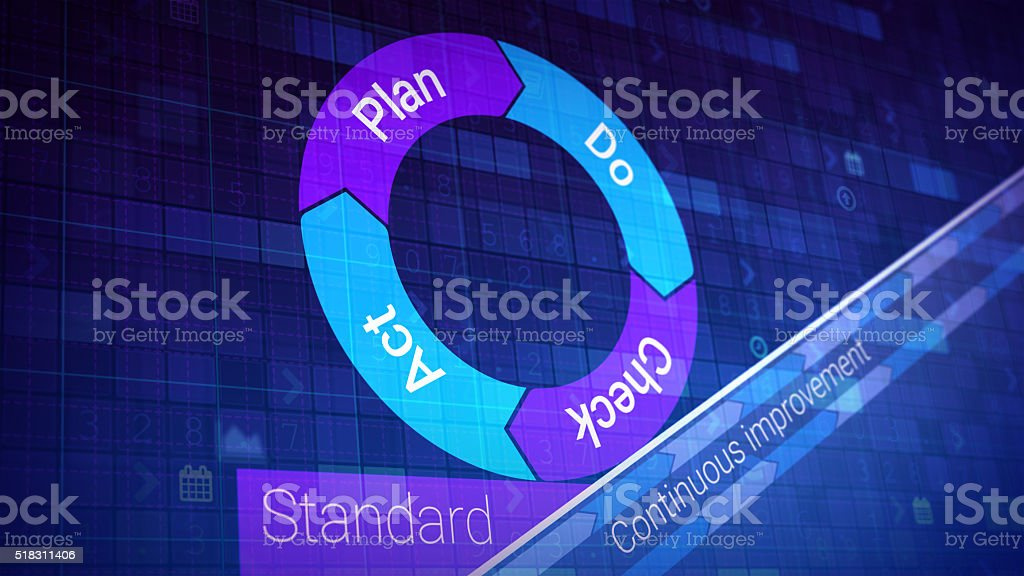Deming cycle stock photo