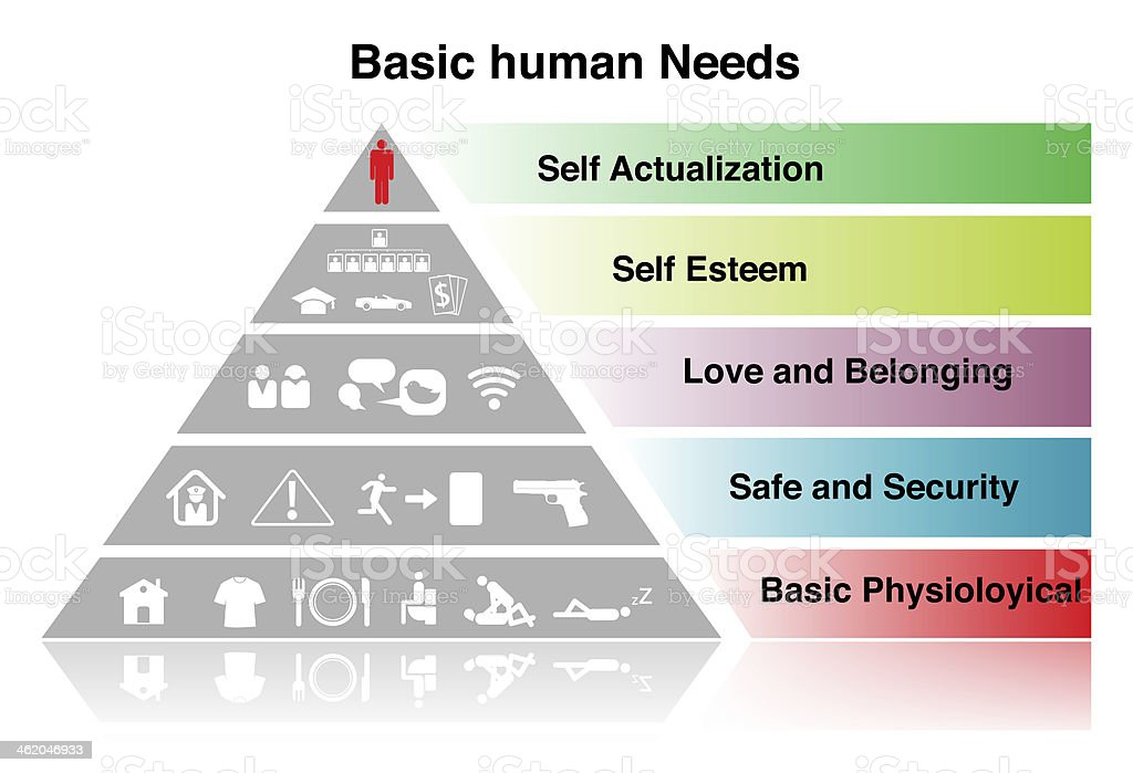 Demonstration of the pyramid of basic human needs stock photo