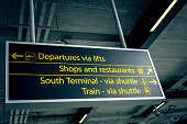 Departures and directional sign at the airport