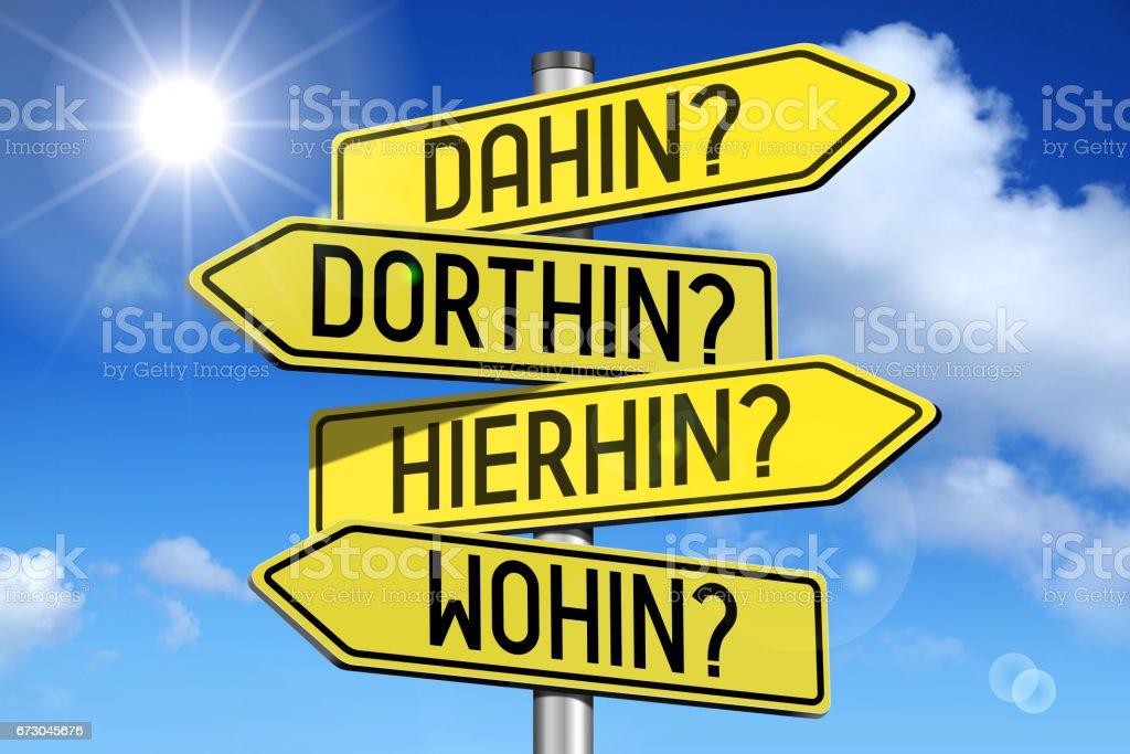 Destination concept in German - wooden signpost stock photo