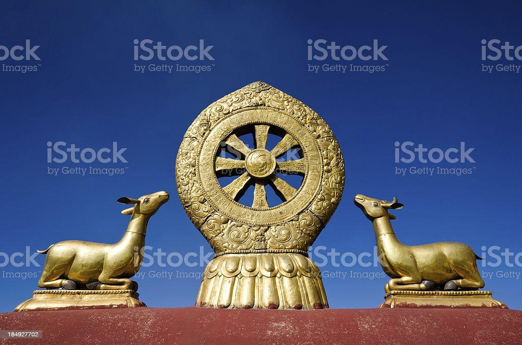 Dharma Wheel, Jokhang Temple, Lhasa, Tibet stock photo