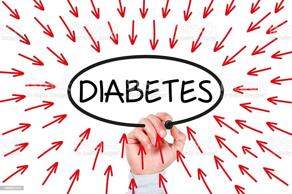 Diabetes Concept on Whiteboard stock photo