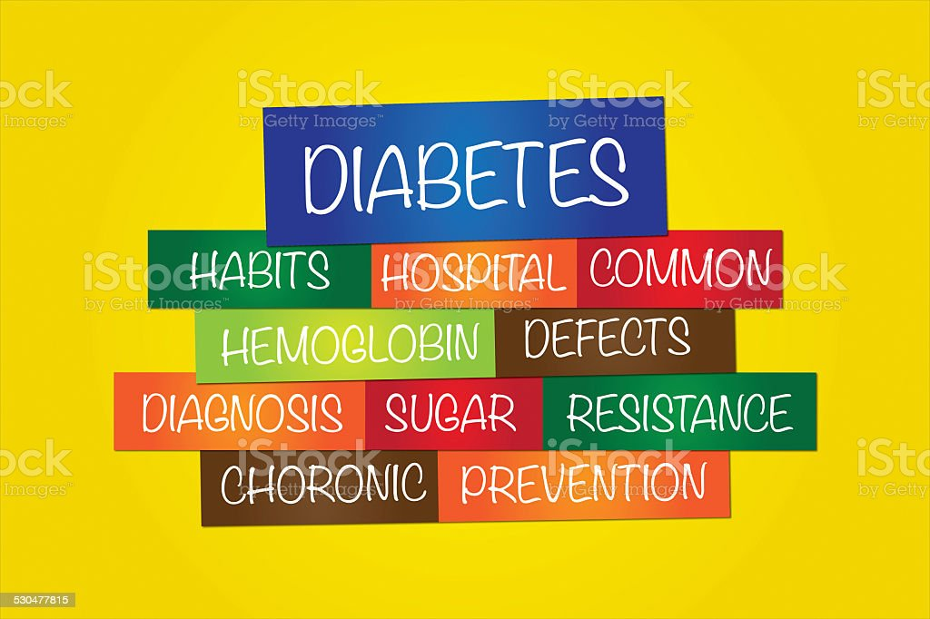 Diabetes, Health Issues - Word Cloud Text stock photo