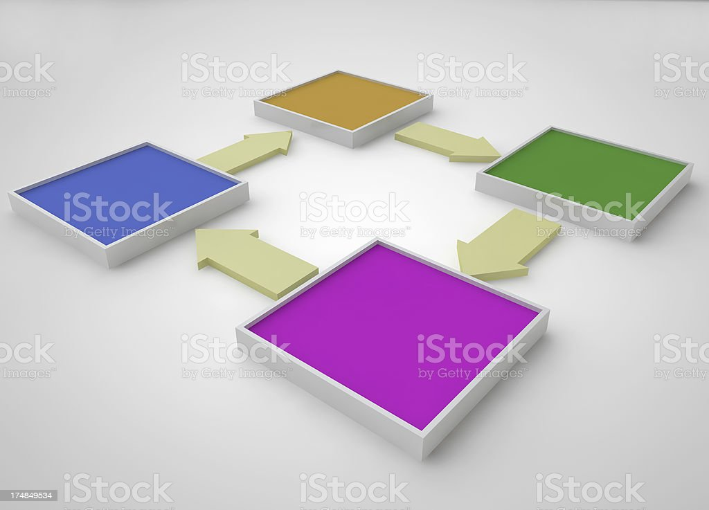 3D Diagram of a process with squares and arrows royalty-free stock photo