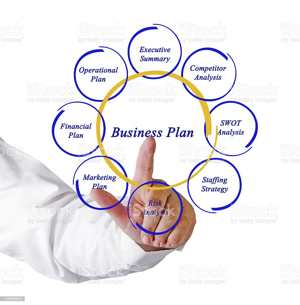 Diagram of business plan royalty-free stock photo