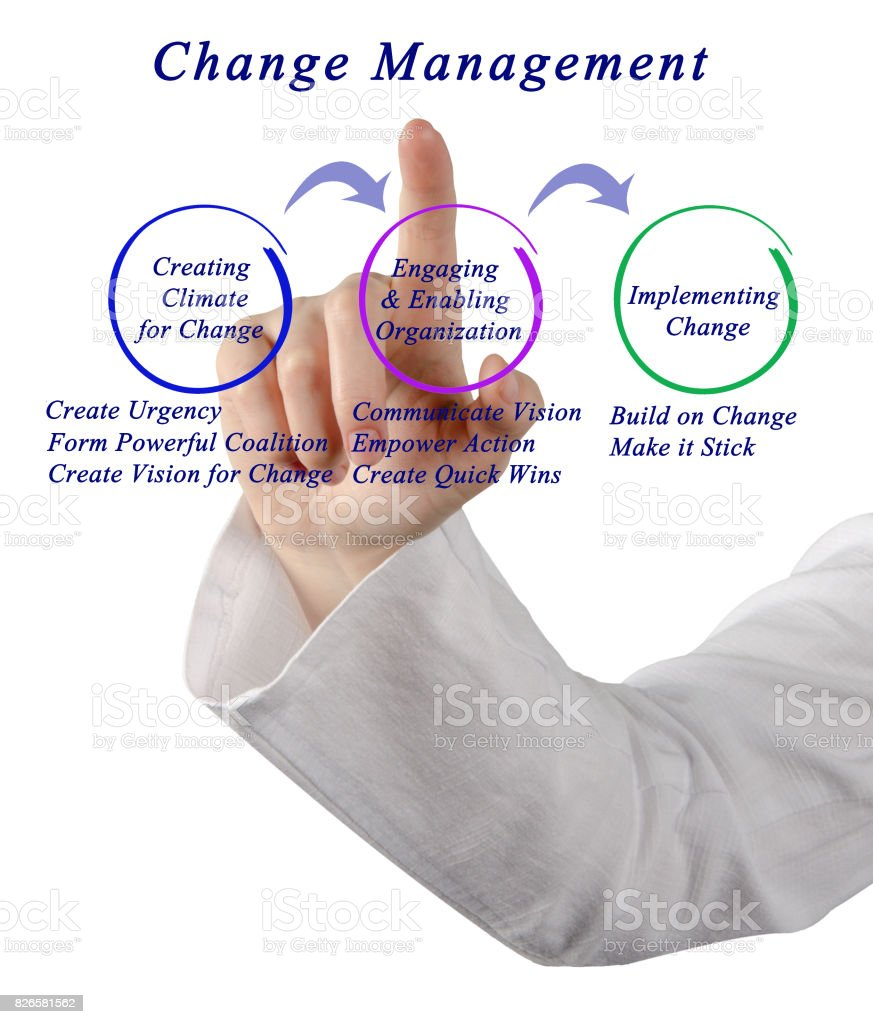 Diagram of change management stock photo