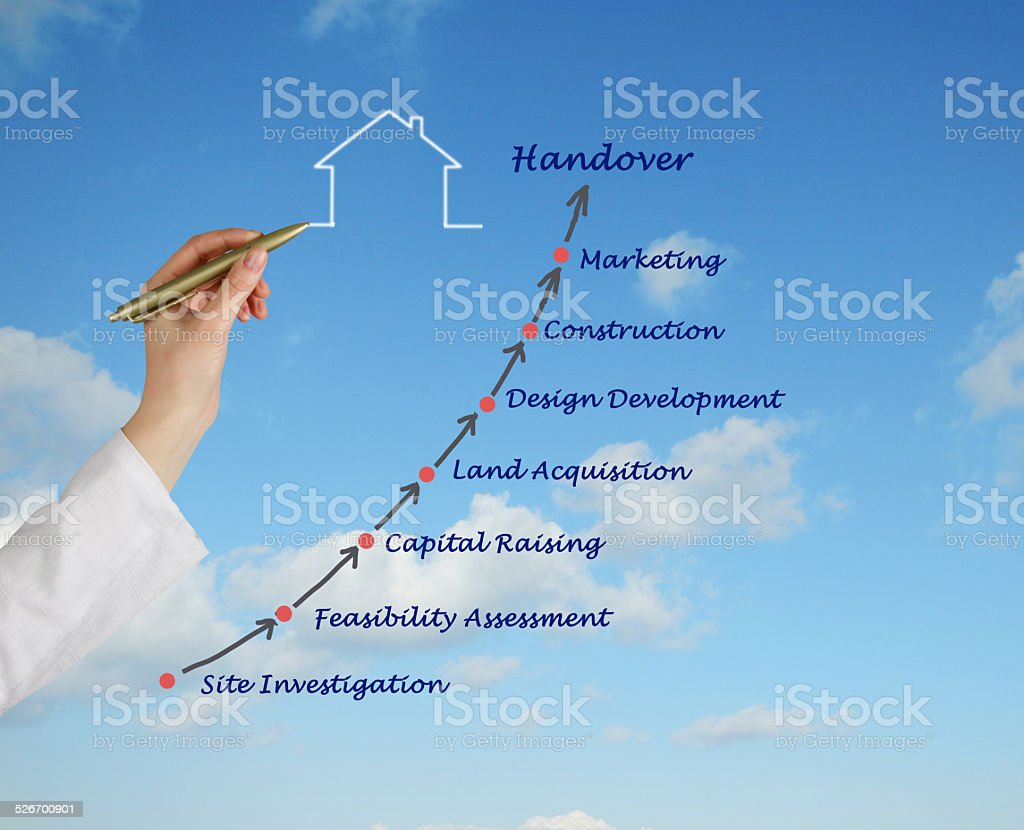 Diagram of construction process stock photo