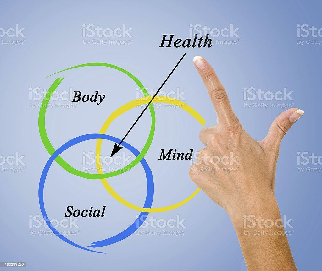 Diagram of healthy life royalty-free stock photo