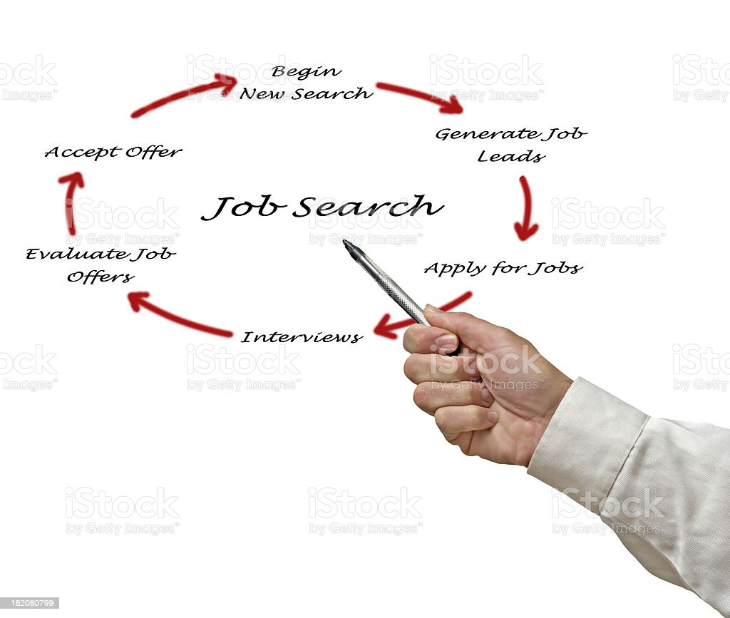 Diagram of job search stock photo