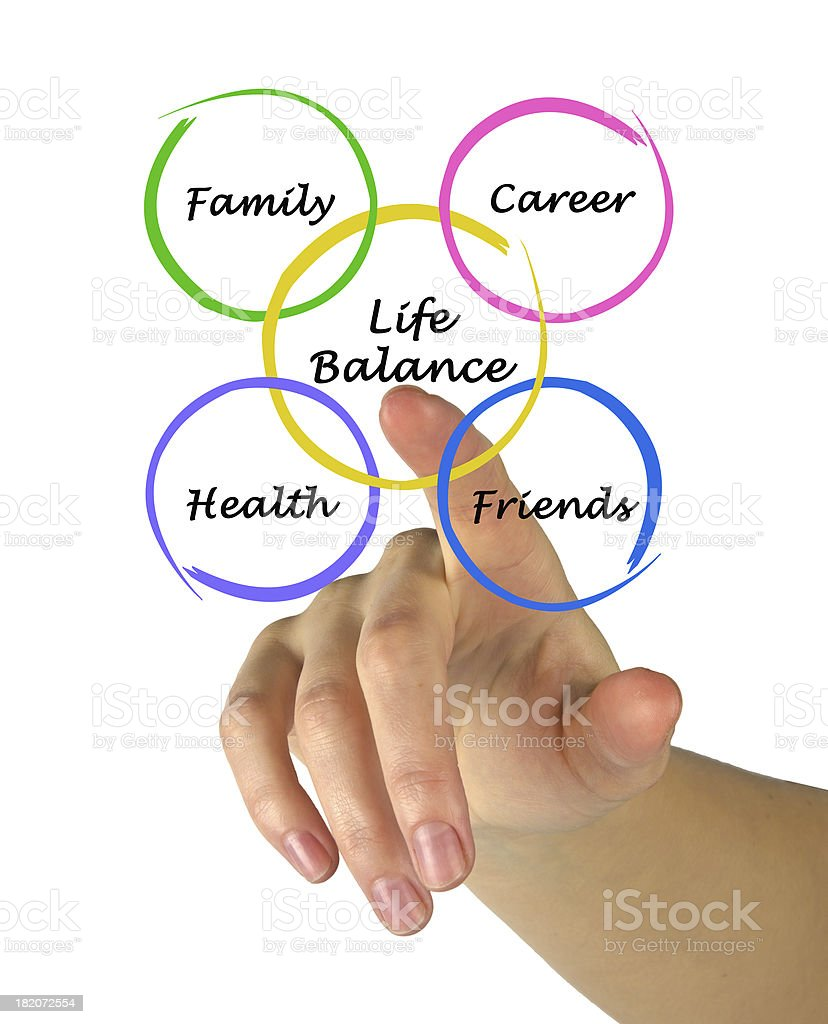 Diagram of life balance stock photo