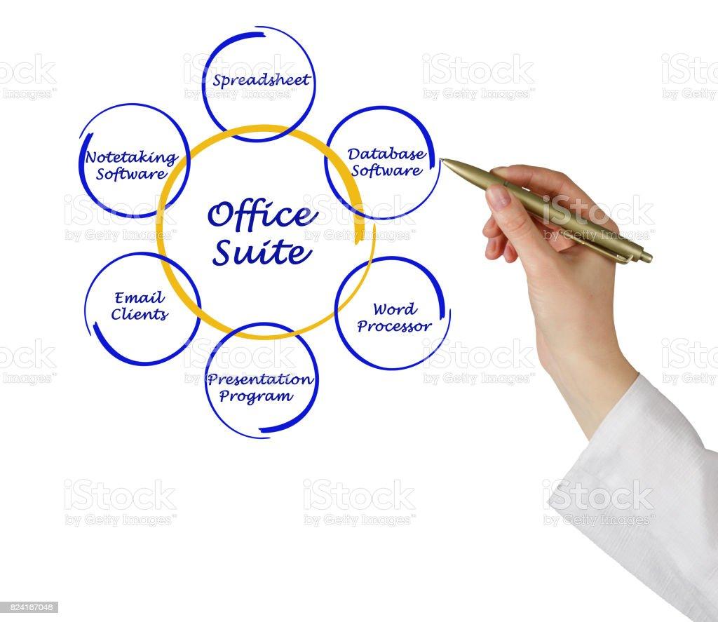 Diagram of office suite stock photo