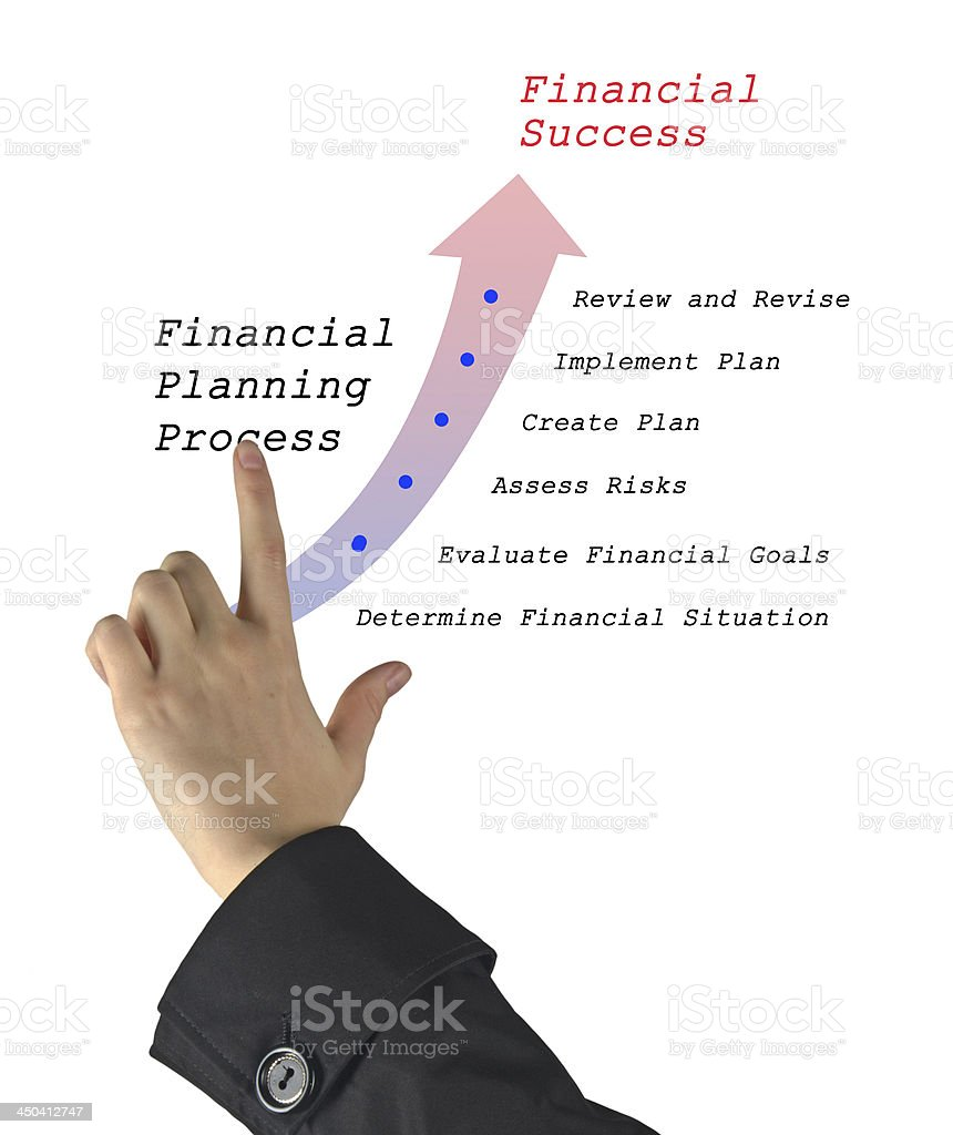 Diagram of planning process royalty-free stock photo