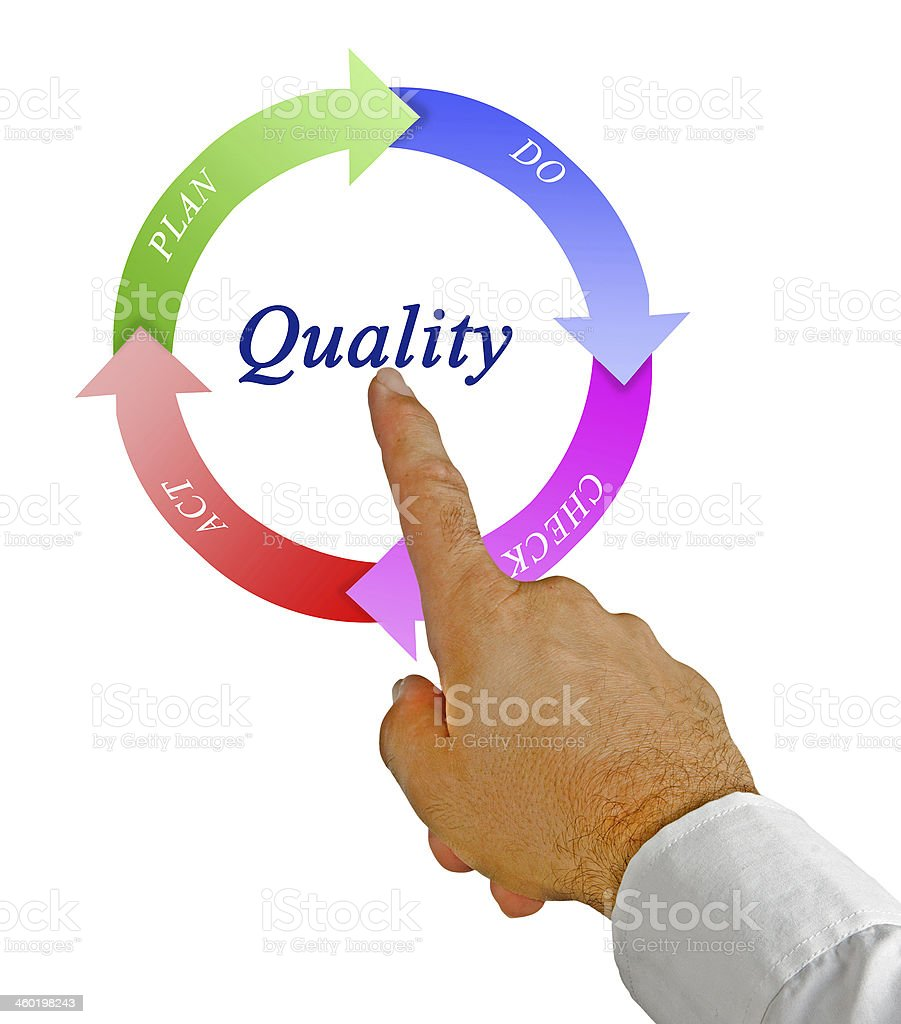 Diagram of quality royalty-free stock photo