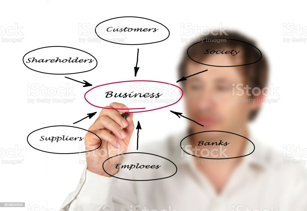 Diagram of relationship of business with stakeholders stock photo