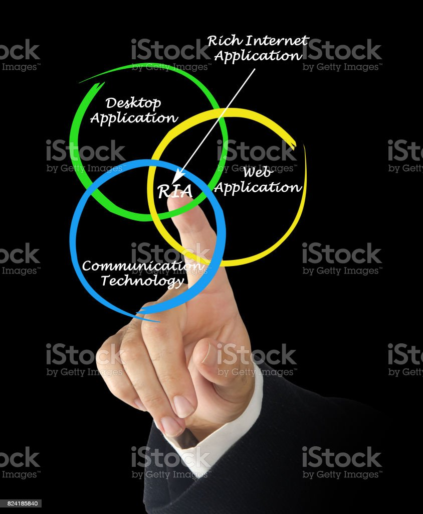 Diagram of rich internet application stock photo
