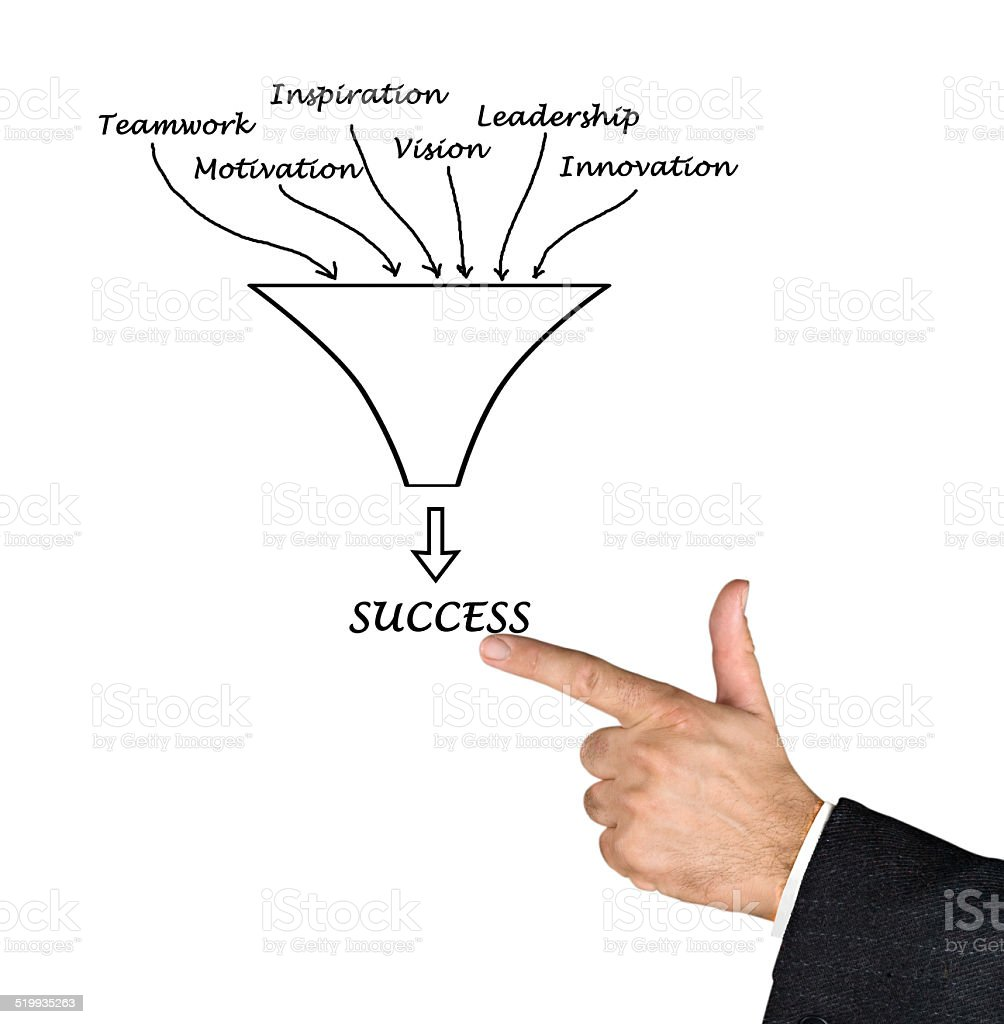 Diagram of success stock photo