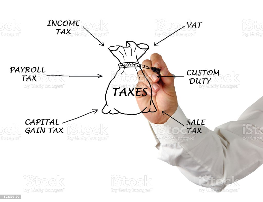 Diagram of taxes stock photo