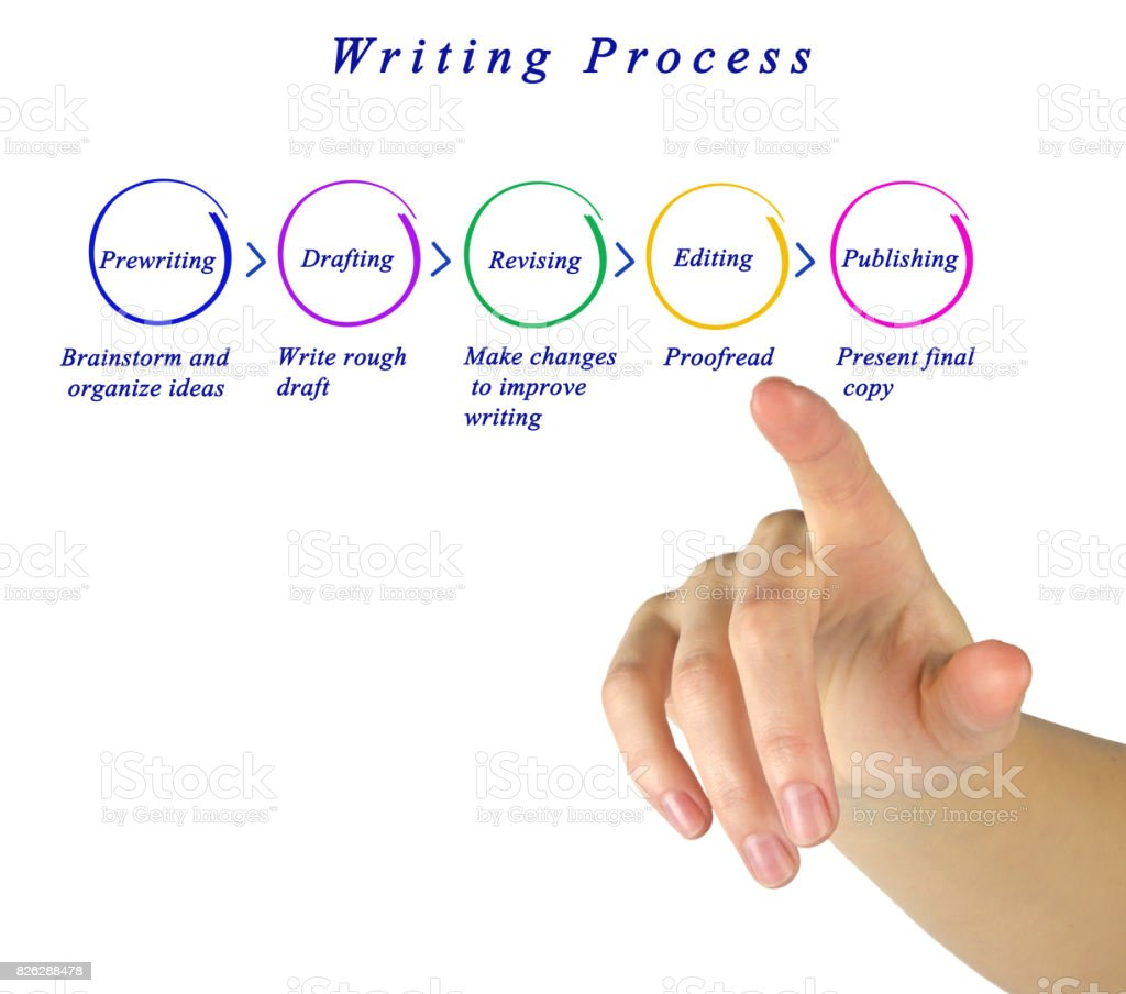 Diagram of Writing Process stock photo