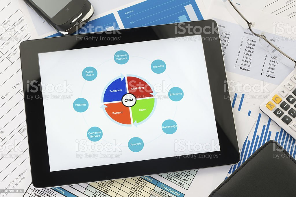 CRM diagram on a digital tablet royalty-free stock photo