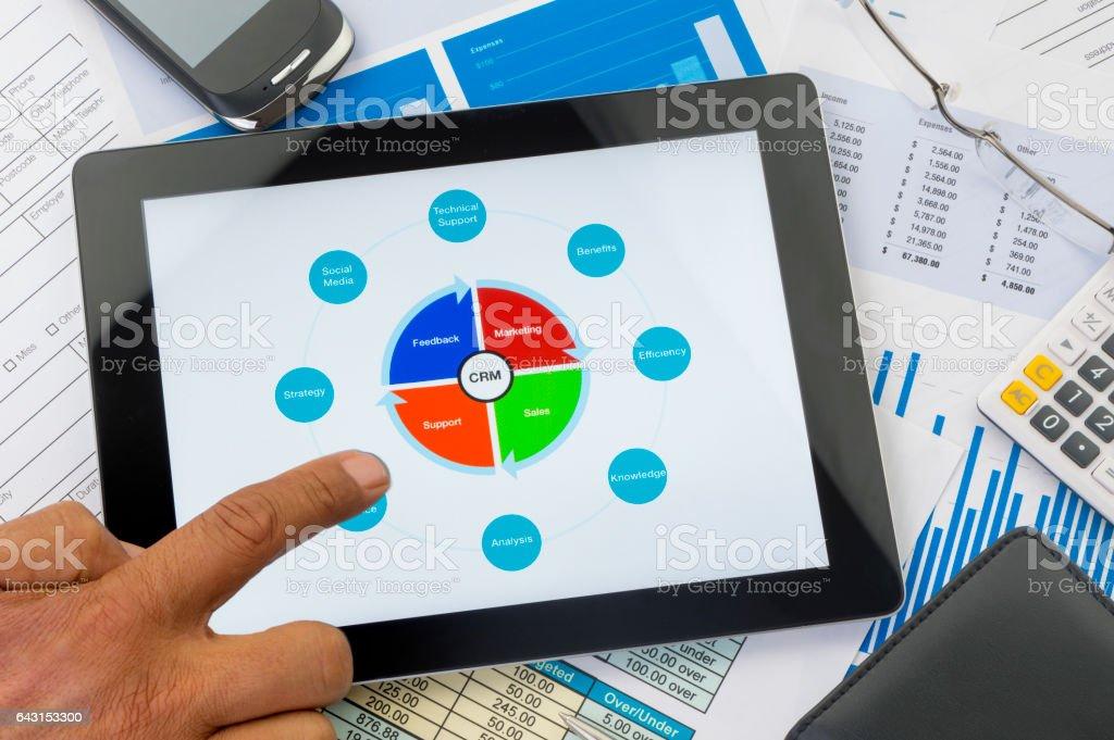 CRM diagram on a digital tablet stock photo