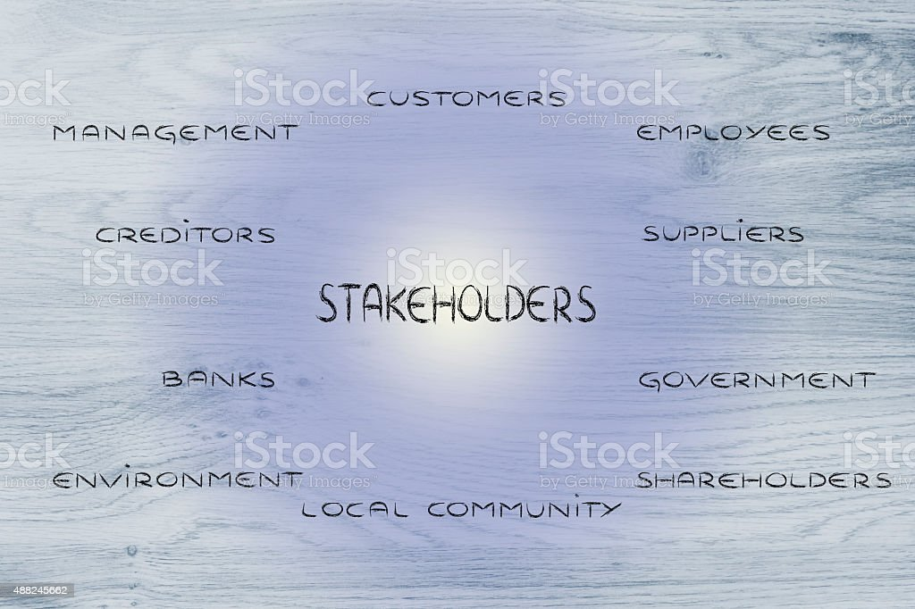 diagram with groups of stakeholder of a business stock photo