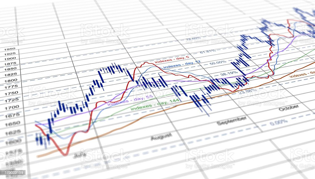 A diagram with many different graphs rising and falling stock photo