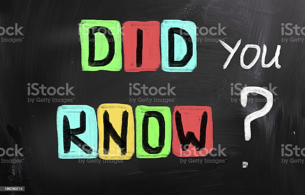 Did You Know Concept royalty-free stock vector art