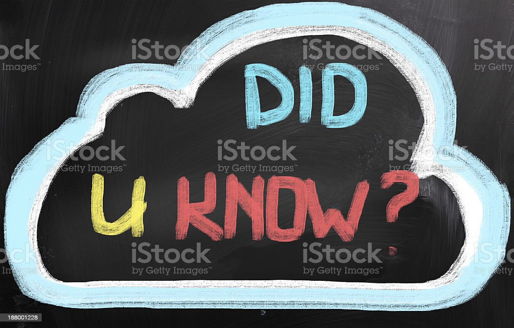 Did You Know Concept royalty-free stock photo