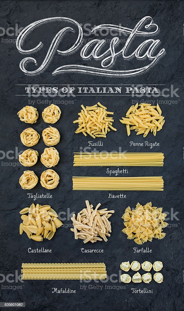 Different types of Italian uncooked pasta on black slate stone stock photo