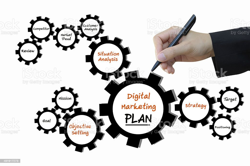 Digital Marketing Plan, Business Concept stock photo