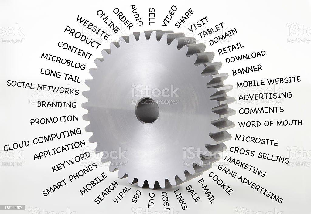 Digital Marketing Process royalty-free stock photo