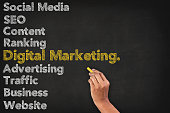 Digital Marketing Word Cloud On Blackboard