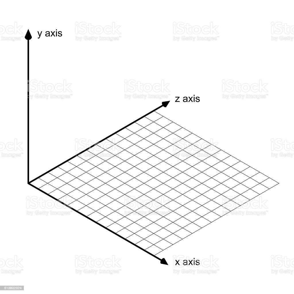 direction of x y and z axis stock photo