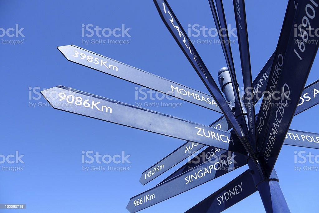 direction signs to famous cities royalty-free stock photo