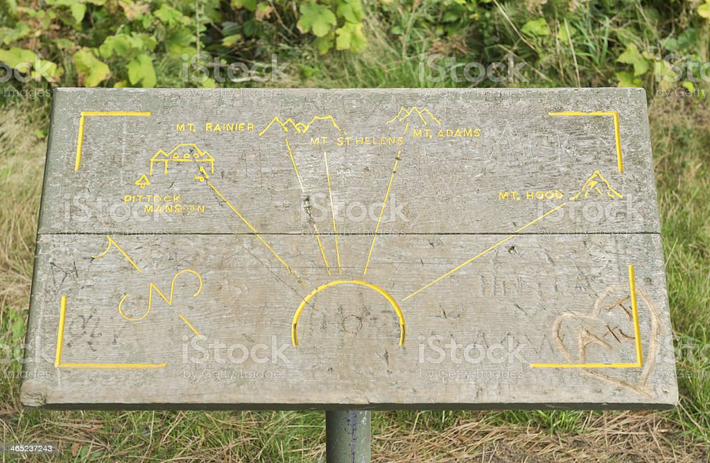 Directional sign at outlook in Hoyt Arboretum, Portland, Oregon stock photo