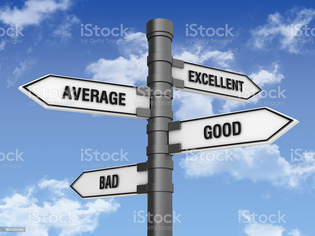 Directional Sign with Excellent Average Good Bad Words royalty-free stock photo