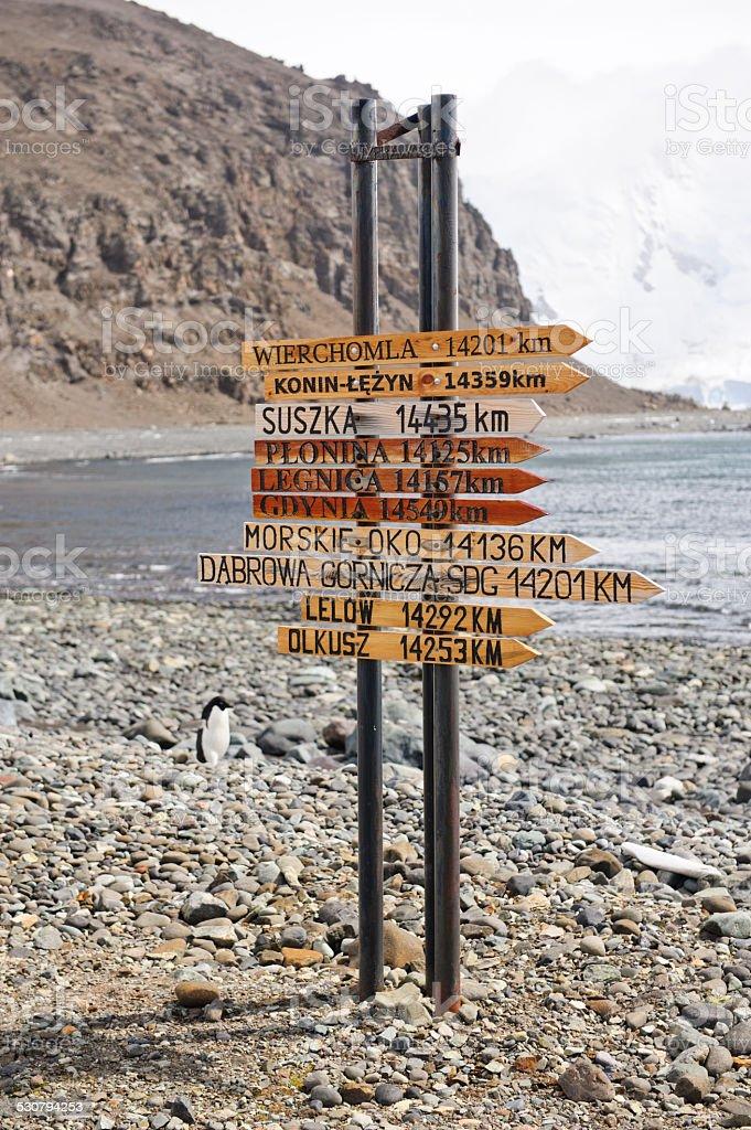 Directions stock photo